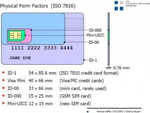 microsim-card-3ff-sim