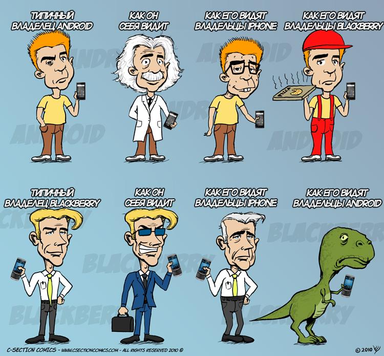 как себя видят владельцы Blackberry и Android