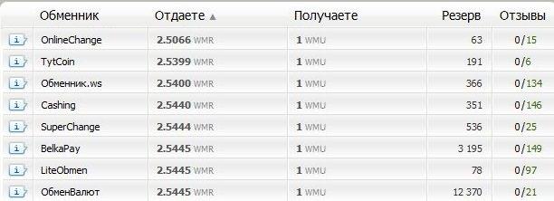WMR -> WMU