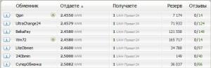 WMR->Privat24
