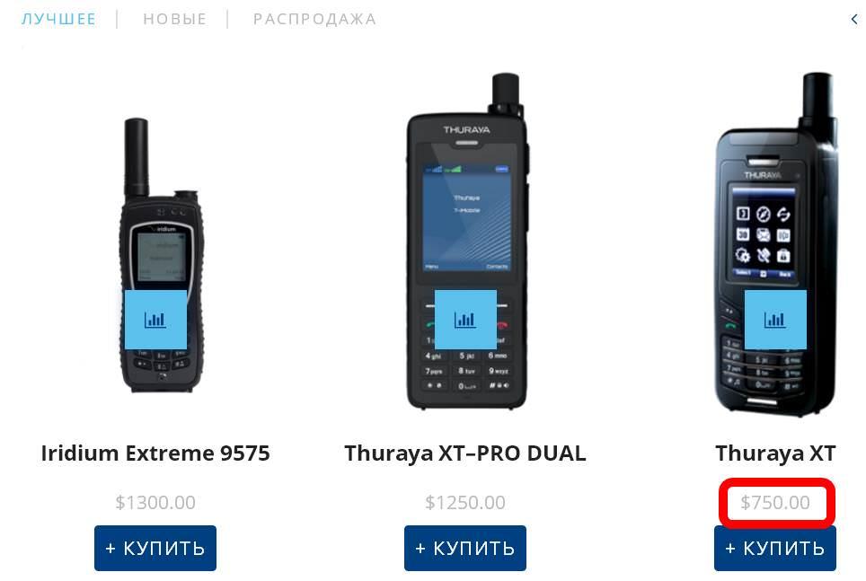 Телефоны от Турая